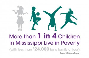 Too Many Mississippi Children Live in Families Struggling to Make Ends Meet-02